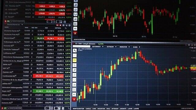 Aktien Fonds Charts